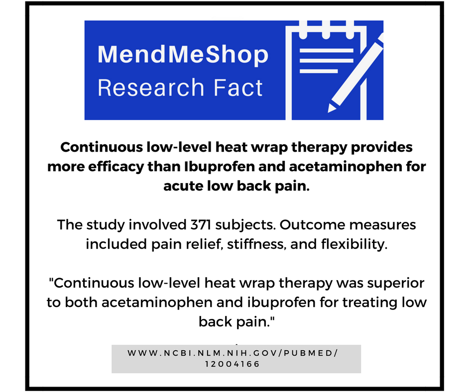 Low Level Heat for Back Pain Is More Effective Than Pain Medications