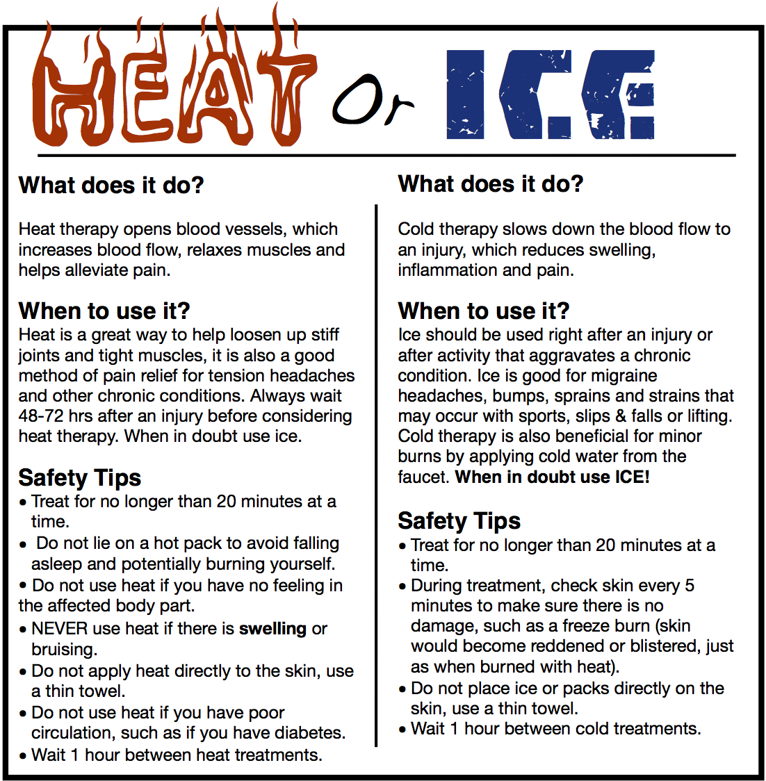 When To Use Heat and Ice For Treating Injuries