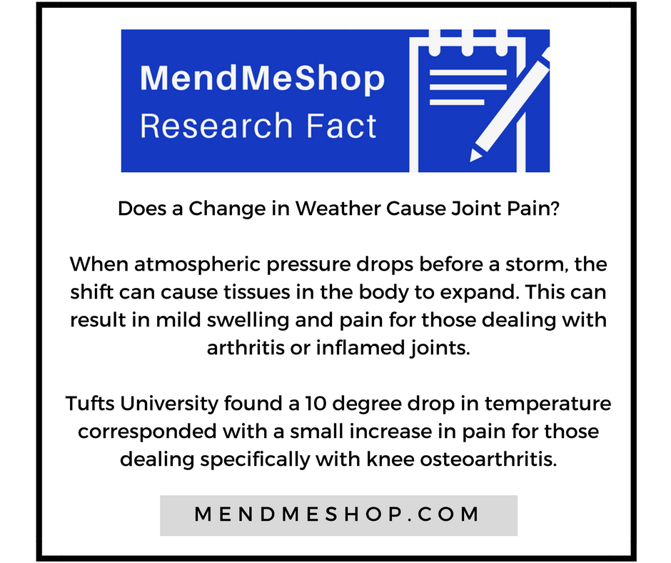 Weather and Joint Pain - Is There a Link?