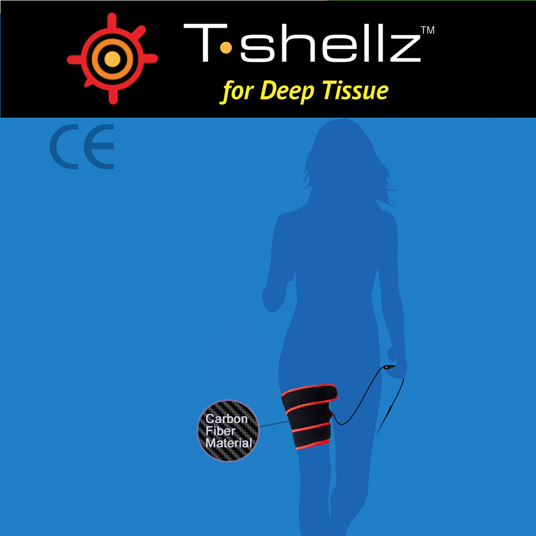 Review: Groin Injury Improved Greatly With Leg T Shellz Wrap