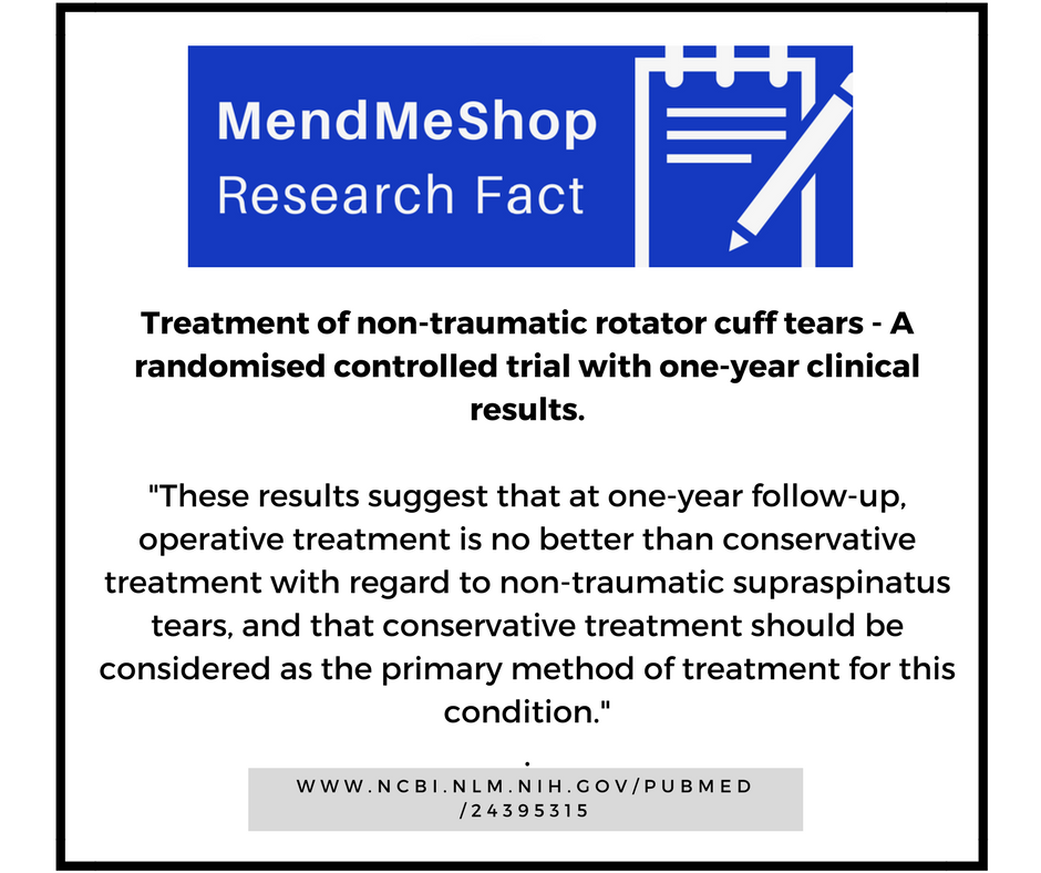 Is Therapy as Effective as Surgery For Rotator Cuff Tears?