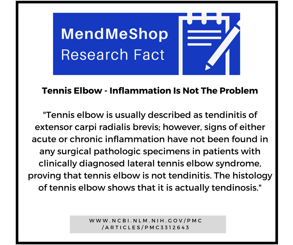 Here Is Why Your Tennis Elbow Is Not Healing...
