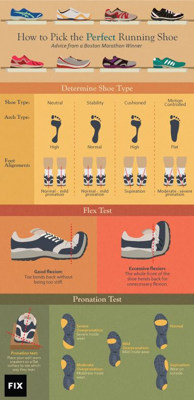 How To Select a Running Shoe Based On Your Foot Alignment