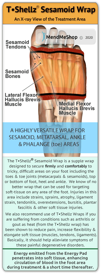 Impressive Results With Sesamoid T Shellz Wrap - My Review