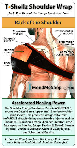 Faster Recovery Following Rotator Cuff Surgery - Shoulder T Shellz Review